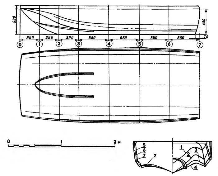 Theoretical drawing of the lower part of the body.