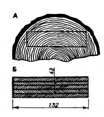 Сечение заготовки воздушного винта (А — заготовка-моноблок; Б — заготовка клееная).