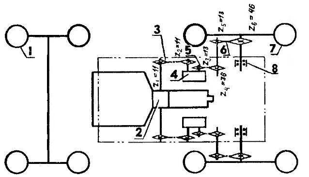 Кинематическая схема трансмиссии трактора-универсала