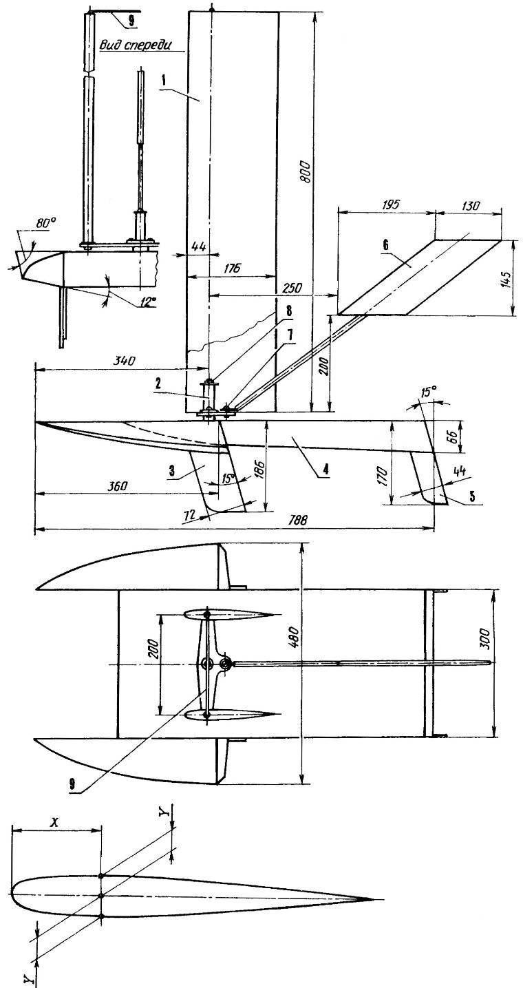 Модель парусника класса «П» с самоориентирующейся парусной системой