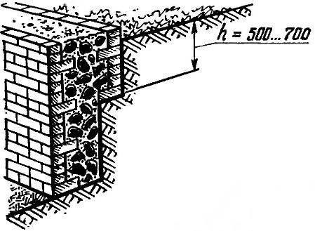 Рис.4. Фундамент с расширенной частью под кладку стен.