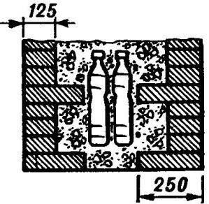 Рис.6. Вариант вертикальной закладки бутылей.