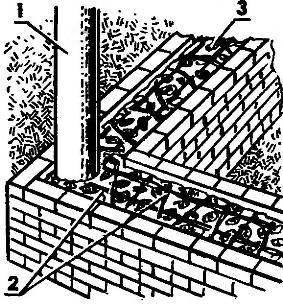 Fig.8. Fillers