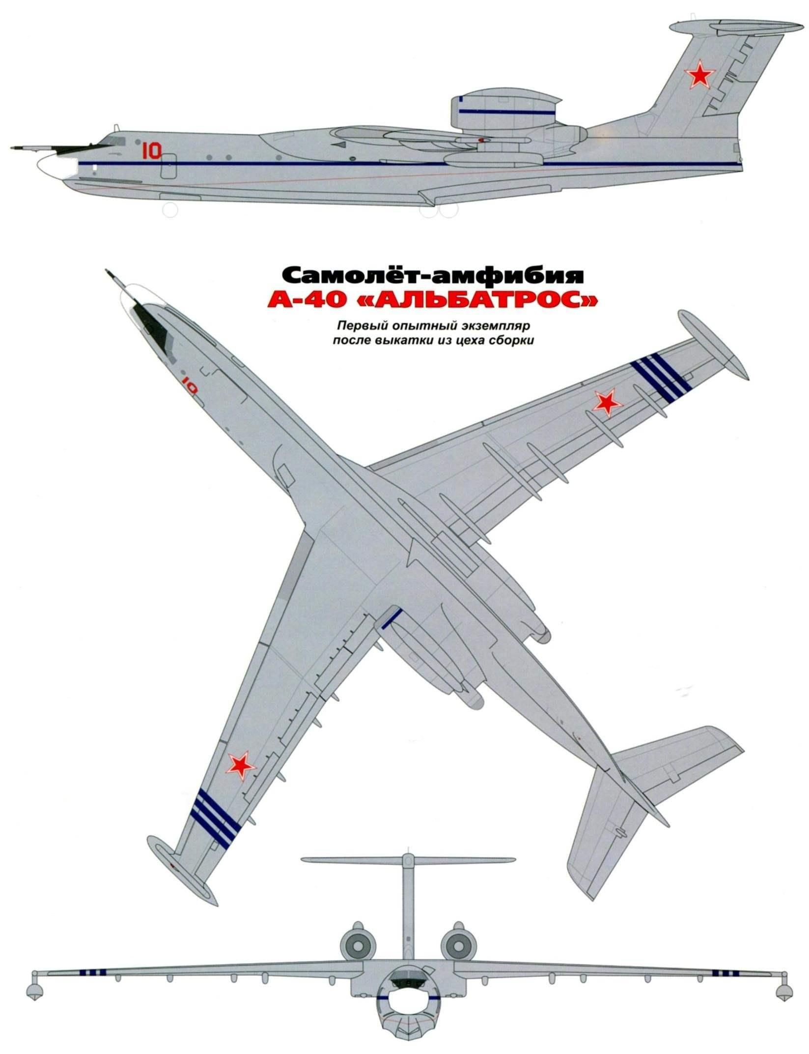 Самолёт-амфибия А-40 «АЛЬБАТРОС»