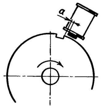 Положение ротора относительно датчика, соответствующее моменту искрообразования