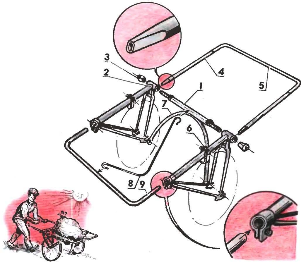 Разборная тележка (колеса показаны условно)