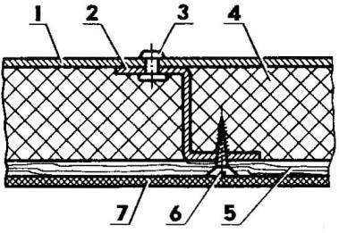 Fig. 9. Longitudinal section of the roof of the deckhouse
