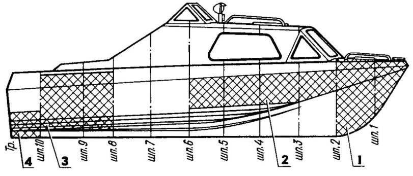 Рис. 7. Схема размещения пенопластовых блоков плавучести в корпусе