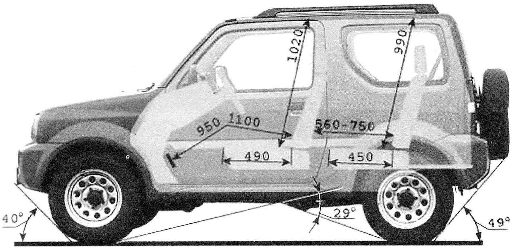 Basic dimensions of the passenger compartment Suzuki Jimny
