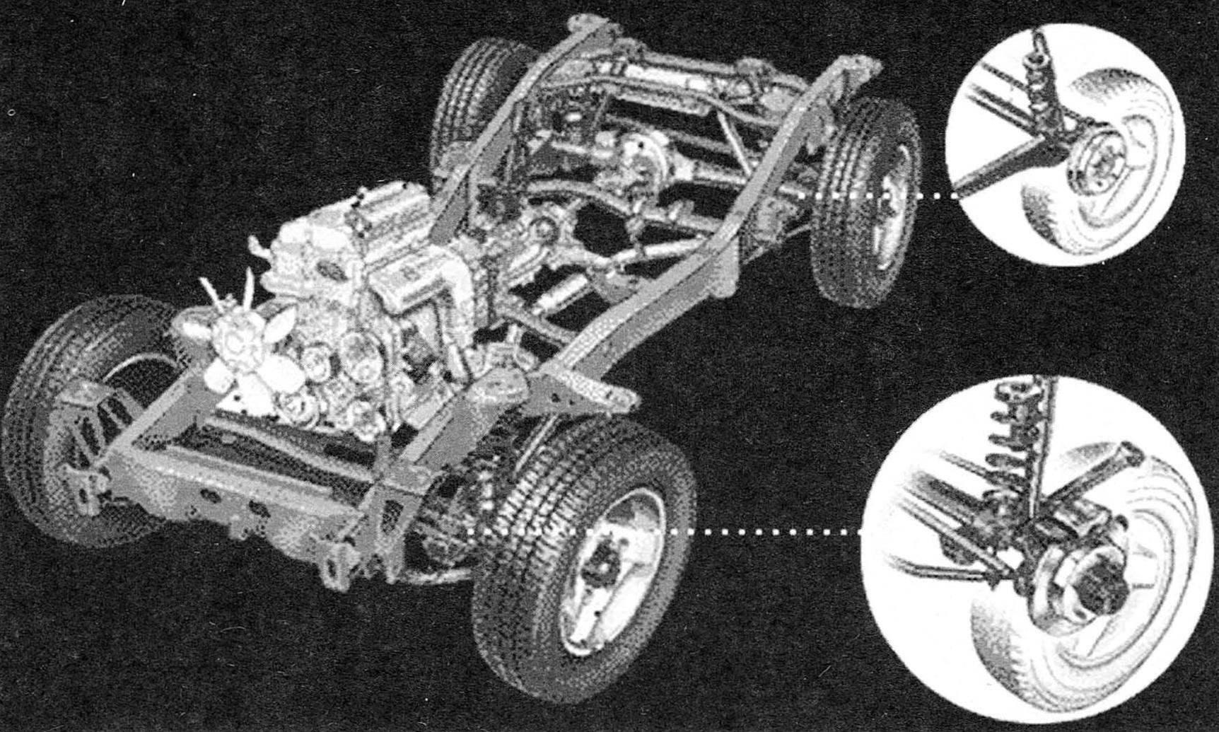 Suspension mini-jeep