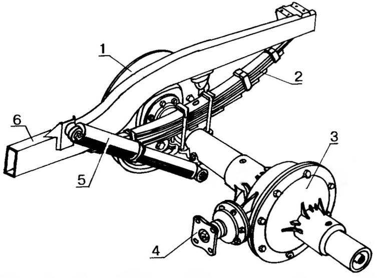 Suspension of the rear axle