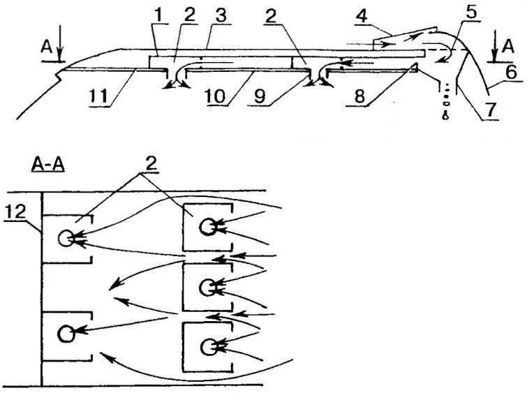 The scheme of ventilation of salon
