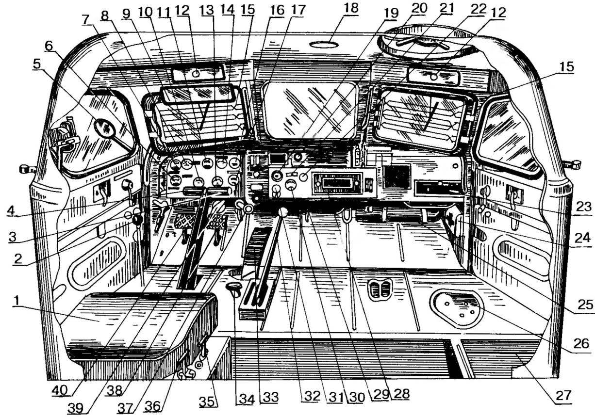 Оборудование кабины
