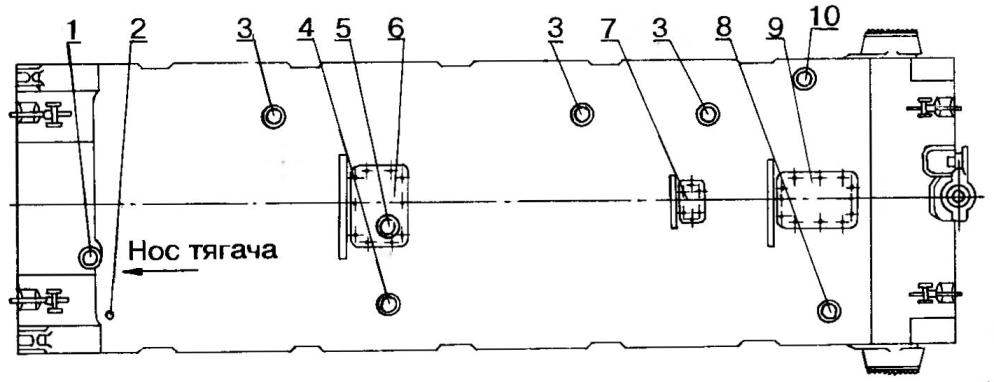 Расположение люков в днище (вид снизу)