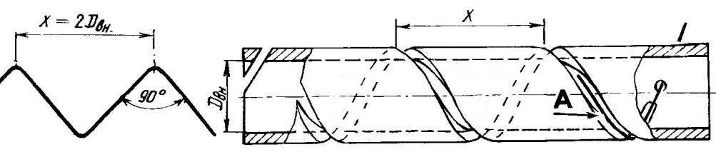 Схема формирования звена сетки