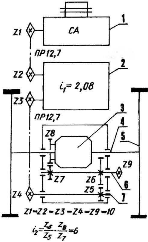 Fig. 3. Kinematic scheme of transmission