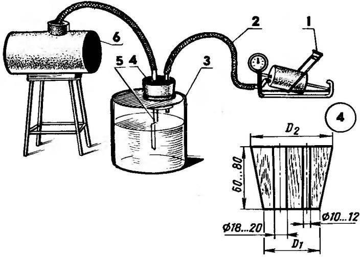 Scheme of pumping fluids