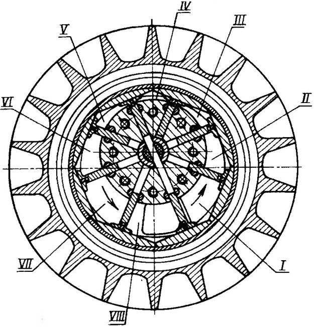 Рабочий цикл роторной машины Курочкина