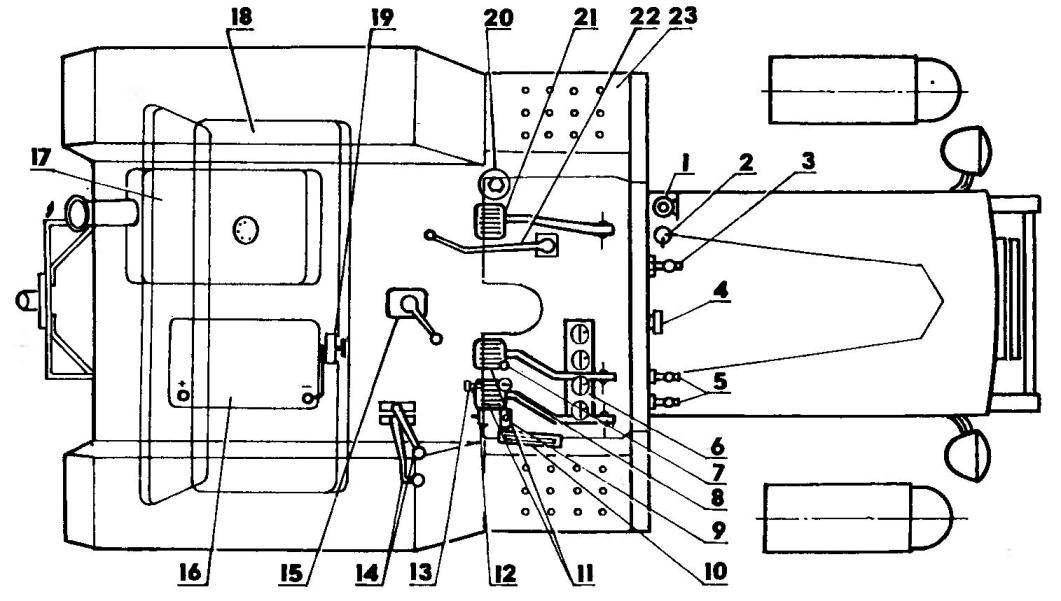Схема размещения органов управления и вспомогательного оборудования в кабине и под капотом (крыша, балка переднего моста и рулевая колонка условно не показаны)