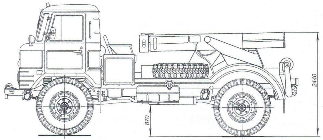 БМ-21 на шасси ГАЗ-66