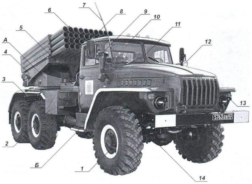 Автоматизированная боевая машина 2Б17-1