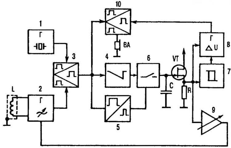 Рис. 1. Блок-схема металлодетектора