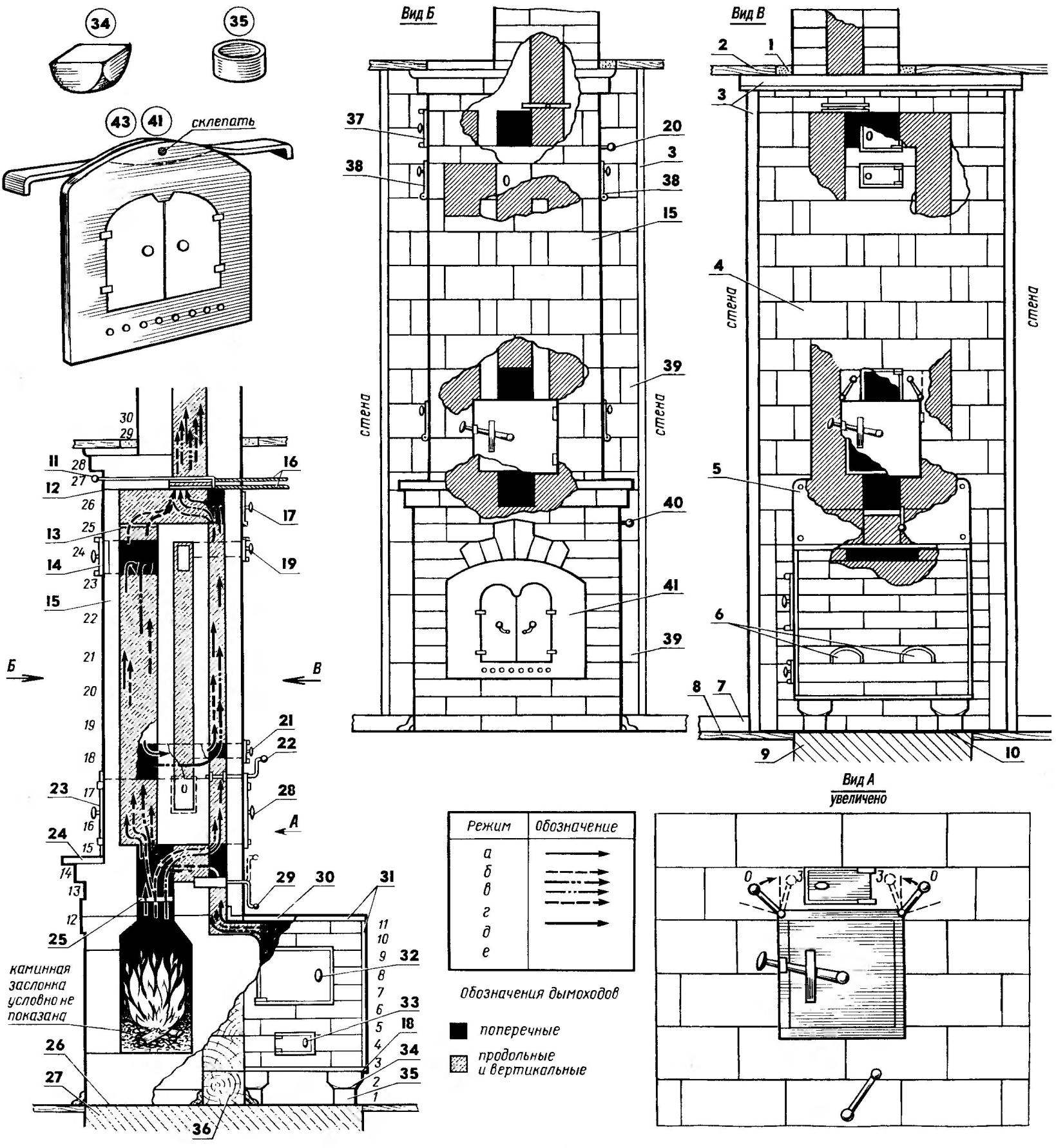 Комплекс печь-камин-плита