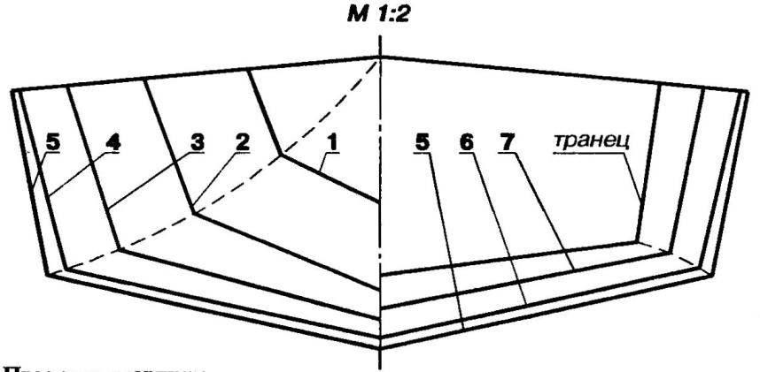 Проекция «корпус»