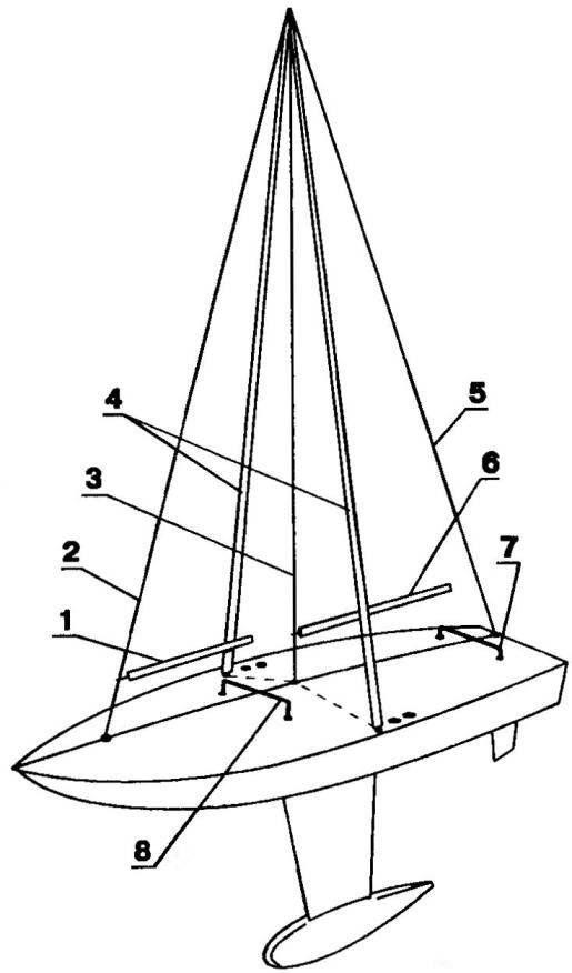 Схема такелажа