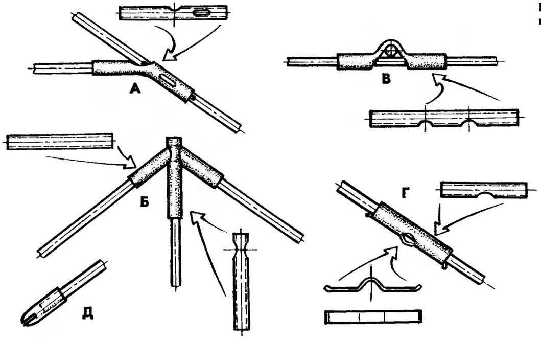 Стыковочные узлы каркаса