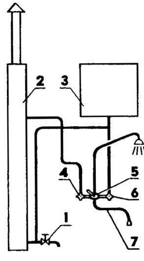 Схема подключения бака, котла и водопровода со смесителем