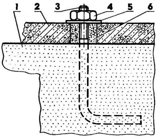 Соединение стеновой панели с потолочной