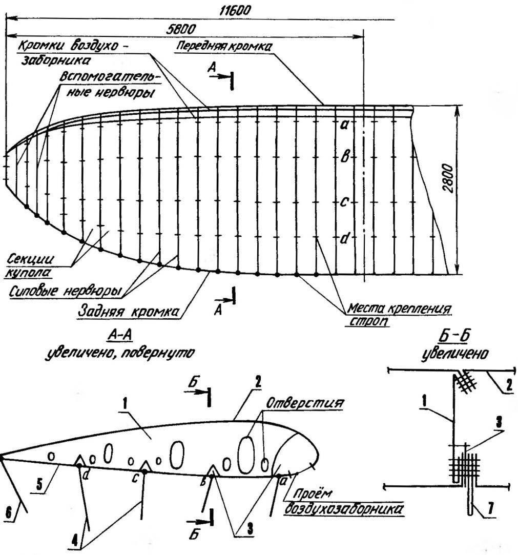 Рис.4. Купол параплана