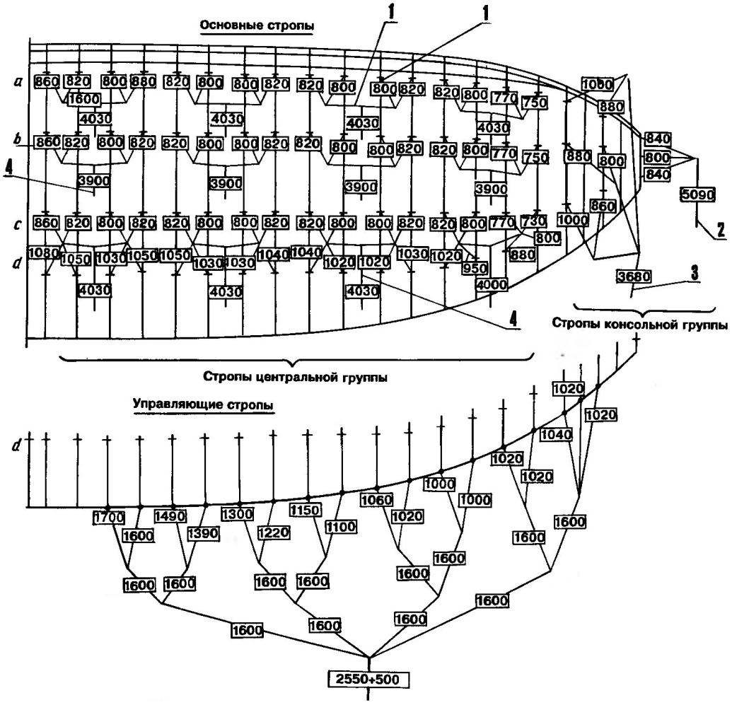 Рис.9. Схема стропной системы