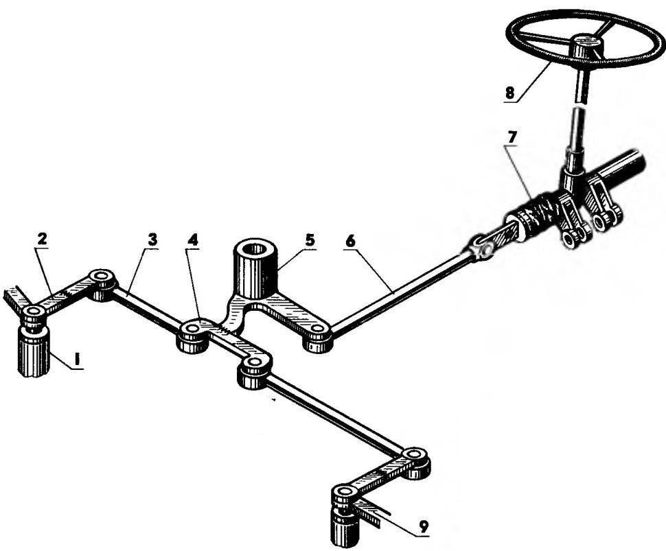 Простейший рулевой механизм своими руками
