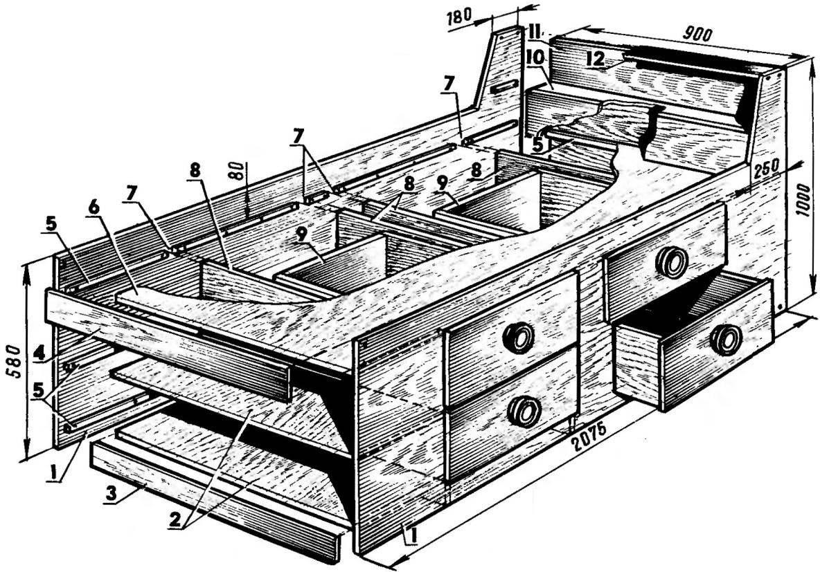 Основные элементы комбинированной кровати