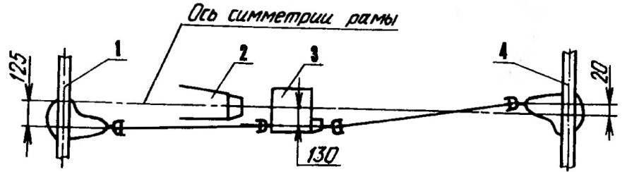 Положение агрегатов трансмиссии относительно оси симметрии рамы автомобиля