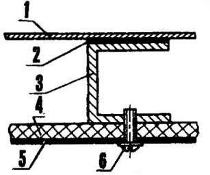 Сечение потолка
