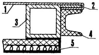 Типовое сечение двери