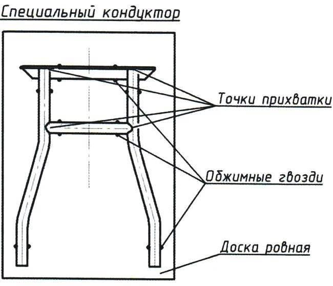 Заготовки элементов спаренных ножек, подготовленные для сварки в кондукторе