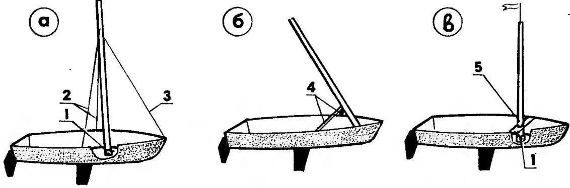 Рис.1. Виды мачт