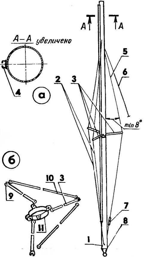 Рис.2. Мачта ферменной конструкции