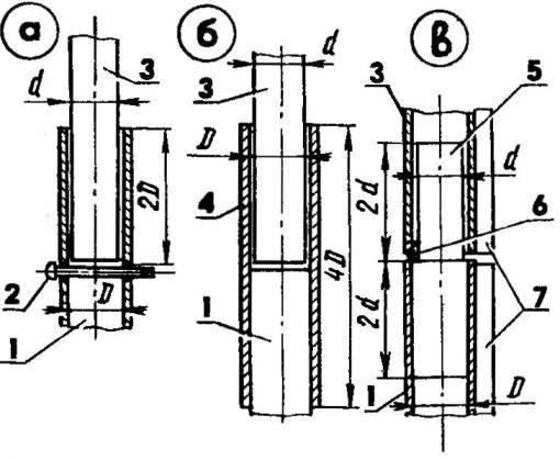 Рис.6. Способы соединения колен мачты