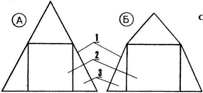 Схема расположения резервного пространства в мансарде под обычной (А) и «ломаной» крышей (Б)