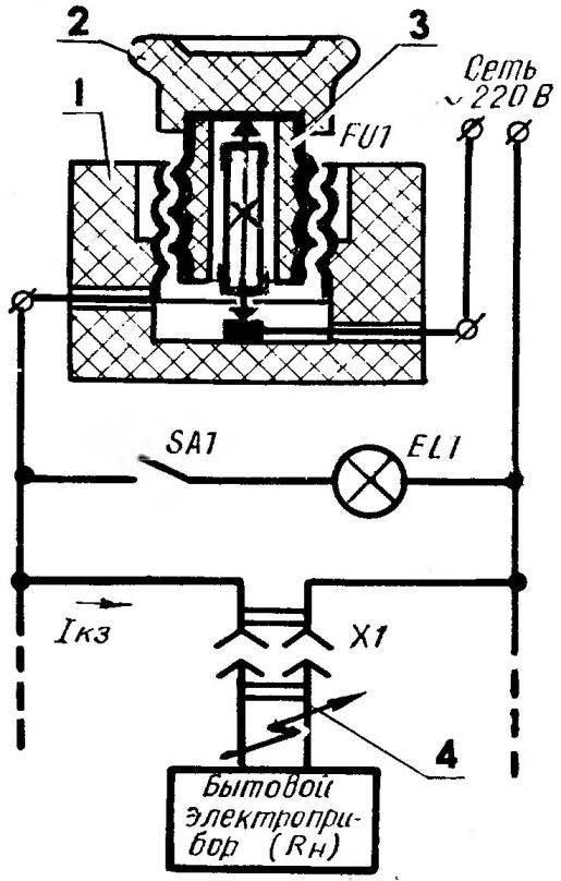 Схема работы пробочного предохранителя