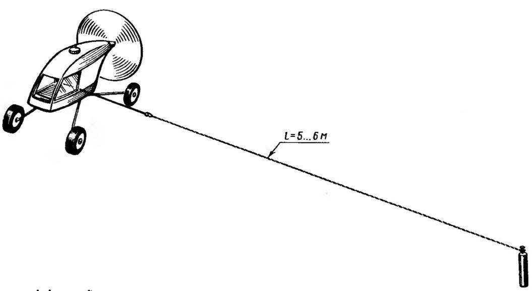 Запуск автомодели на кордовой нити