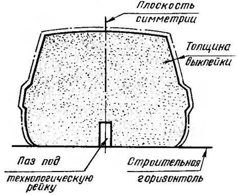 Технологический шпангоут из картона