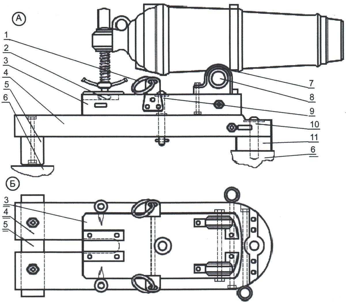 Рис. 6. Станок для 8-фунтовой каронады (из книги «Наука морской артиллерии»)