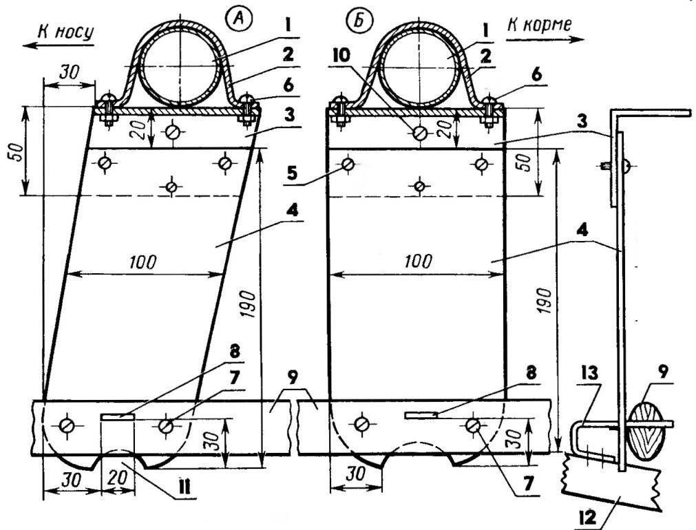 Рис. 7. Скобы крепления поперечных балок к фальшбортам (А — носовой, Б — кормовой)
