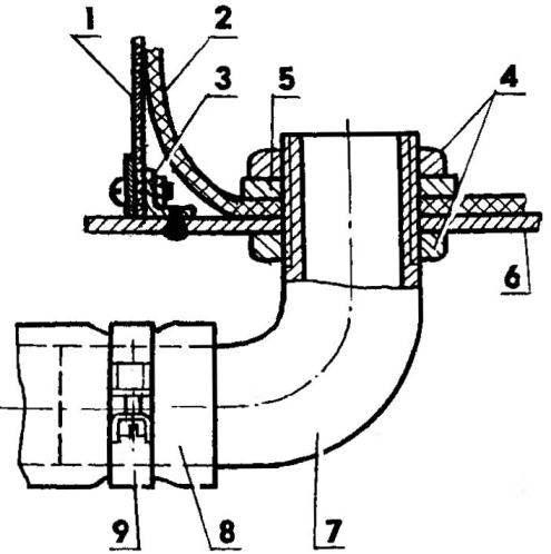 Схема крепления штуцера подъемного устройства